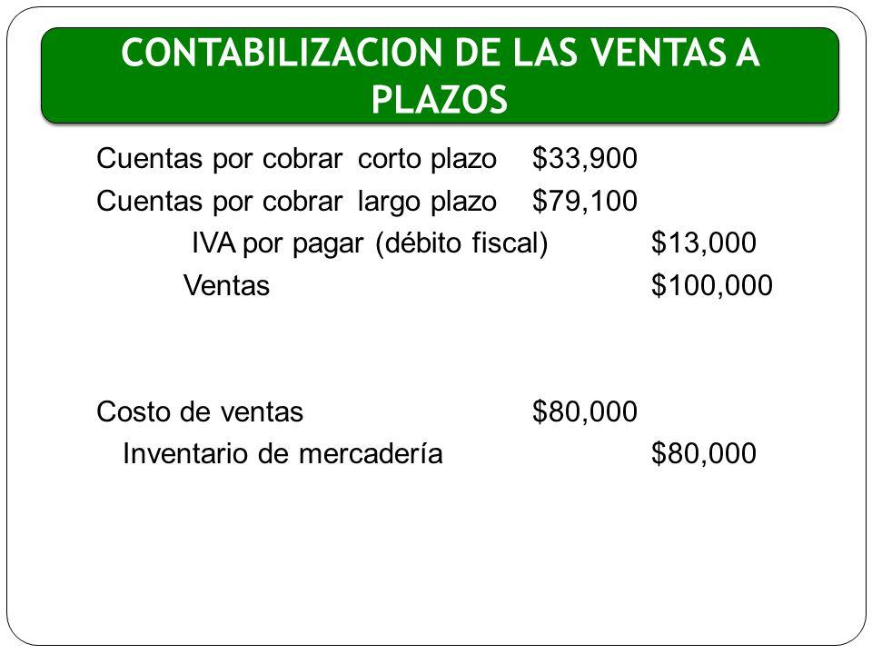 Cuentas por cobrar corto plazo$33,900 Cuentas por cobrar largo plazo$79,100 IVA por pagar (débito fiscal) $13,000 Ventas $100,000 Costo de ventas $80,