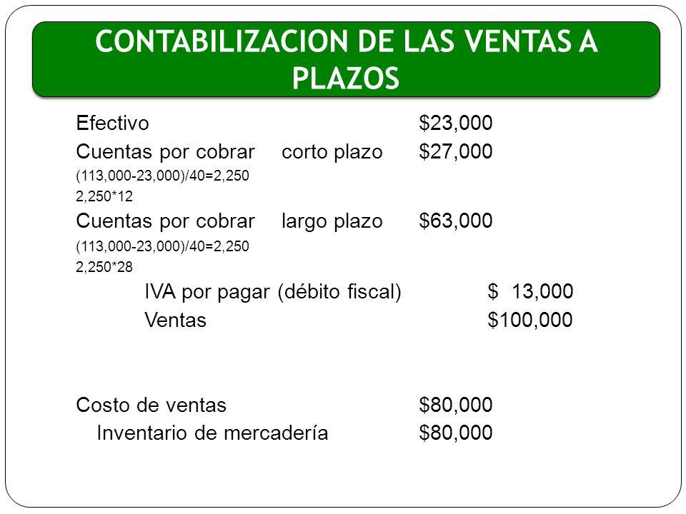 Efectivo$23,000 Cuentas por cobrar corto plazo$27,000 (113,000-23,000)/40=2,250 2,250*12 Cuentas por cobrar largo plazo$63,000 (113,000-23,000)/40=2,2