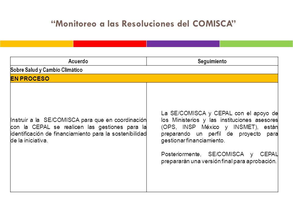 Monitoreo a las Resoluciones del COMISCA AcuerdoSeguimiento Sobre Salud y Cambio Climático EN PROCESO Instruir a la SE/COMISCA para que en coordinació