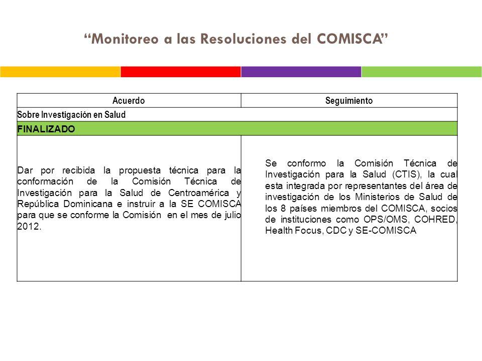 Monitoreo a las Resoluciones del COMISCA AcuerdoSeguimiento Sobre Investigación en Salud FINALIZADO Dar por recibida la propuesta técnica para la conf