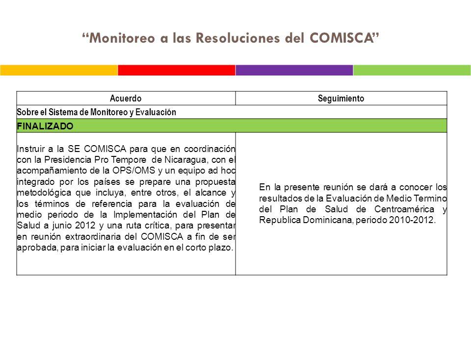 Monitoreo a las Resoluciones del COMISCA AcuerdoSeguimiento Sobre el Sistema de Monitoreo y Evaluación FINALIZADO Instruir a la SE COMISCA para que en