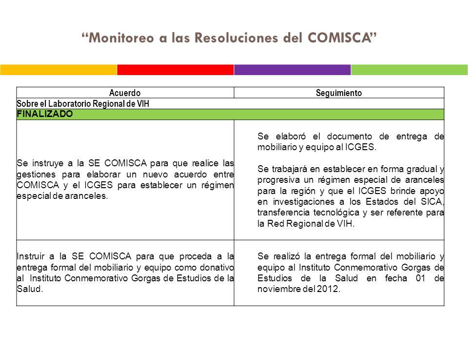 Monitoreo a las Resoluciones del COMISCA AcuerdoSeguimiento Sobre el Laboratorio Regional de VIH FINALIZADO Se instruye a la SE COMISCA para que reali