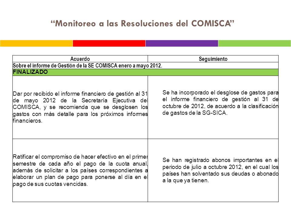 Monitoreo a las Resoluciones del COMISCA AcuerdoSeguimiento Sobre el informe de Gestión de la SE COMISCA enero a mayo 2012. FINALIZADO Dar por recibid