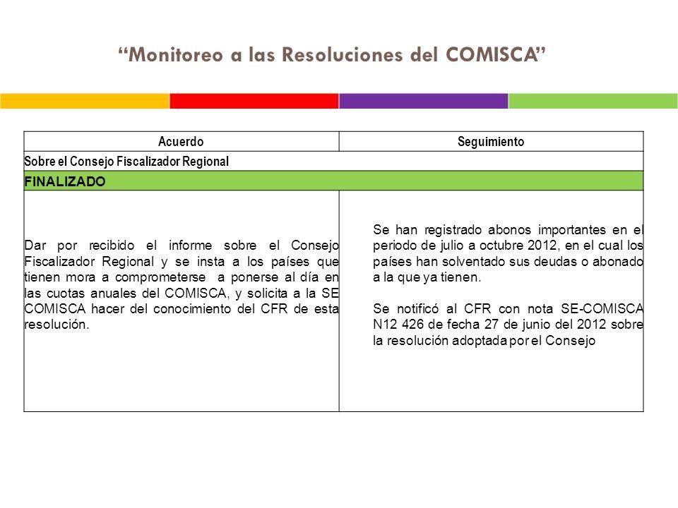 Monitoreo a las Resoluciones del COMISCA AcuerdoSeguimiento Sobre el Consejo Fiscalizador Regional FINALIZADO Dar por recibido el informe sobre el Con