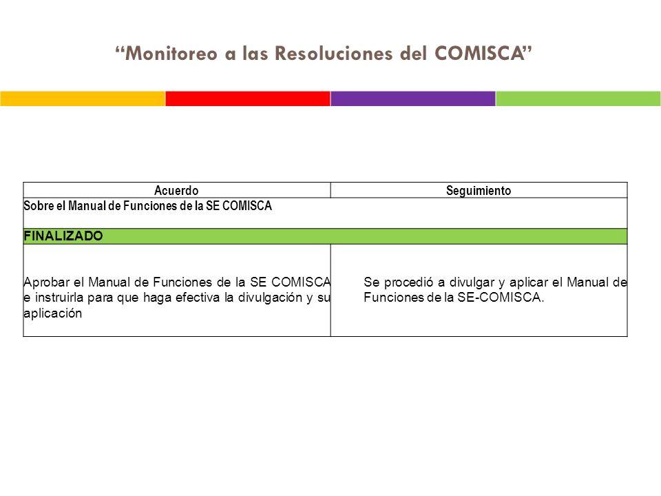 Monitoreo a las Resoluciones del COMISCA AcuerdoSeguimiento Sobre el Manual de Funciones de la SE COMISCA FINALIZADO Aprobar el Manual de Funciones de