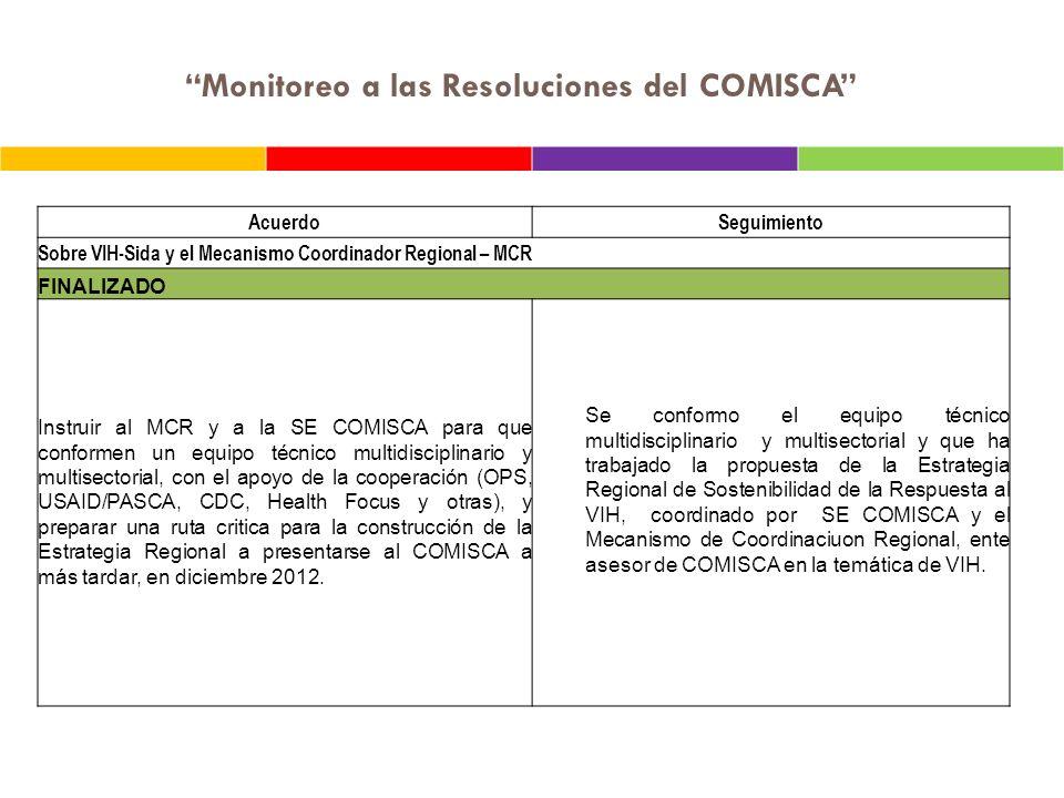 Monitoreo a las Resoluciones del COMISCA AcuerdoSeguimiento Sobre el Laboratorio Regional de VIH FINALIZADO Se instruye a la SE COMISCA para que realice las gestiones para elaborar un nuevo acuerdo entre COMISCA y el ICGES para establecer un régimen especial de aranceles.