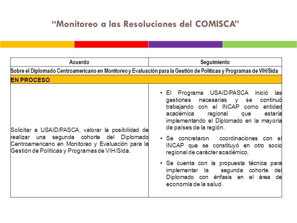 AcuerdoSeguimiento Sobre la propuesta de Política de Seguridad Alimentaria y Nutricional de Centroamérica y República Dominicana presentada por el INCAP.