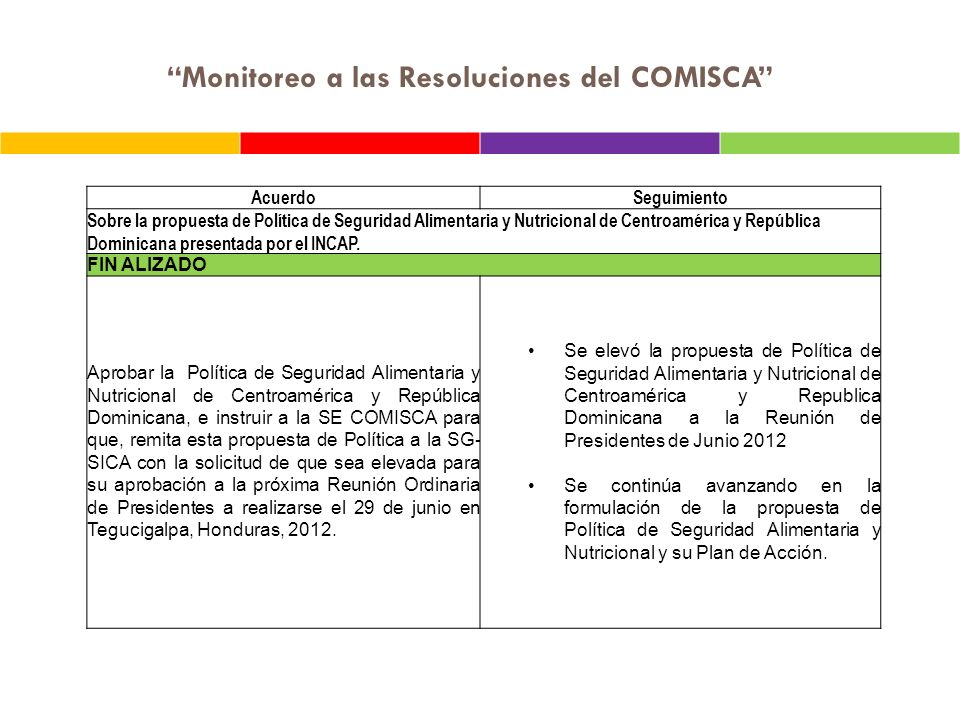 AcuerdoSeguimiento Sobre la propuesta de Política de Seguridad Alimentaria y Nutricional de Centroamérica y República Dominicana presentada por el INC
