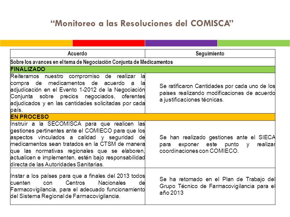Monitoreo a las Resoluciones del COMISCA AcuerdoSeguimiento Sobre los avances en el tema de Negociación Conjunta de Medicamentos FINALIZADO Reiteramos