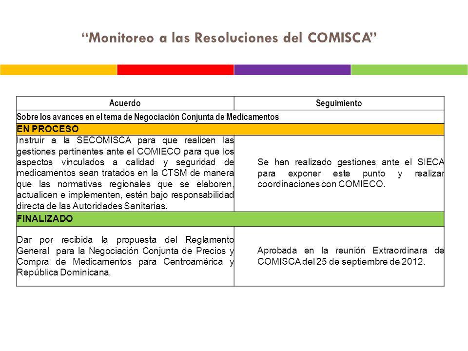 Monitoreo a las Resoluciones del COMISCA AcuerdoSeguimiento Sobre los avances en el tema de Negociación Conjunta de Medicamentos EN PROCESO Instruir a
