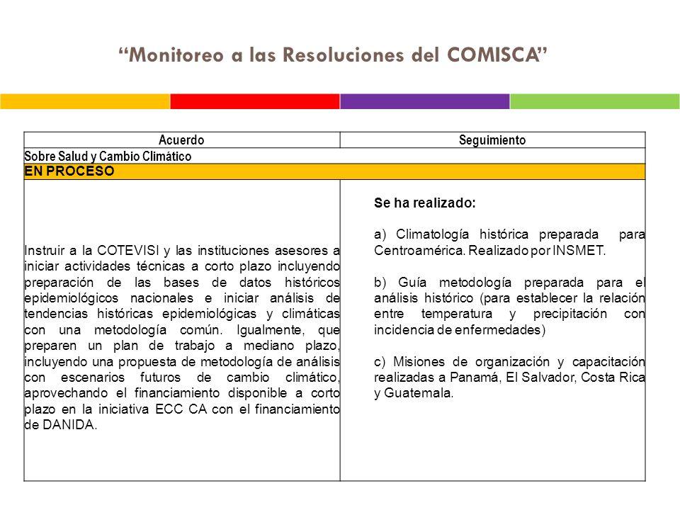 Monitoreo a las Resoluciones del COMISCA AcuerdoSeguimiento Sobre Salud y Cambio Climático EN PROCESO Instruir a la SE/COMISCA para que en coordinación con la CEPAL se realicen las gestiones para la identificación de financiamiento para la sostenibilidad de la iniciativa.
