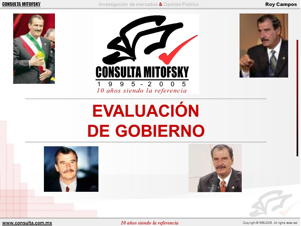 www.consulta.com.mx 10 años siendo la referencia Copyright ©1995-2005, All rights reserved CONSULTA MITOFSKY Investigación de mercados & Opinión Pública Roy Campos PROMEDIO 20012002200320042005 63%52%58%54%59% FOX: APROBACIÓN DE GOBIERNO