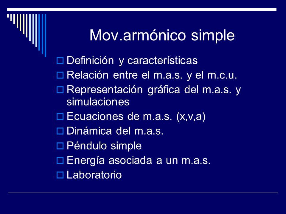 Definición y características del m.a.s.Movimiento periódico.