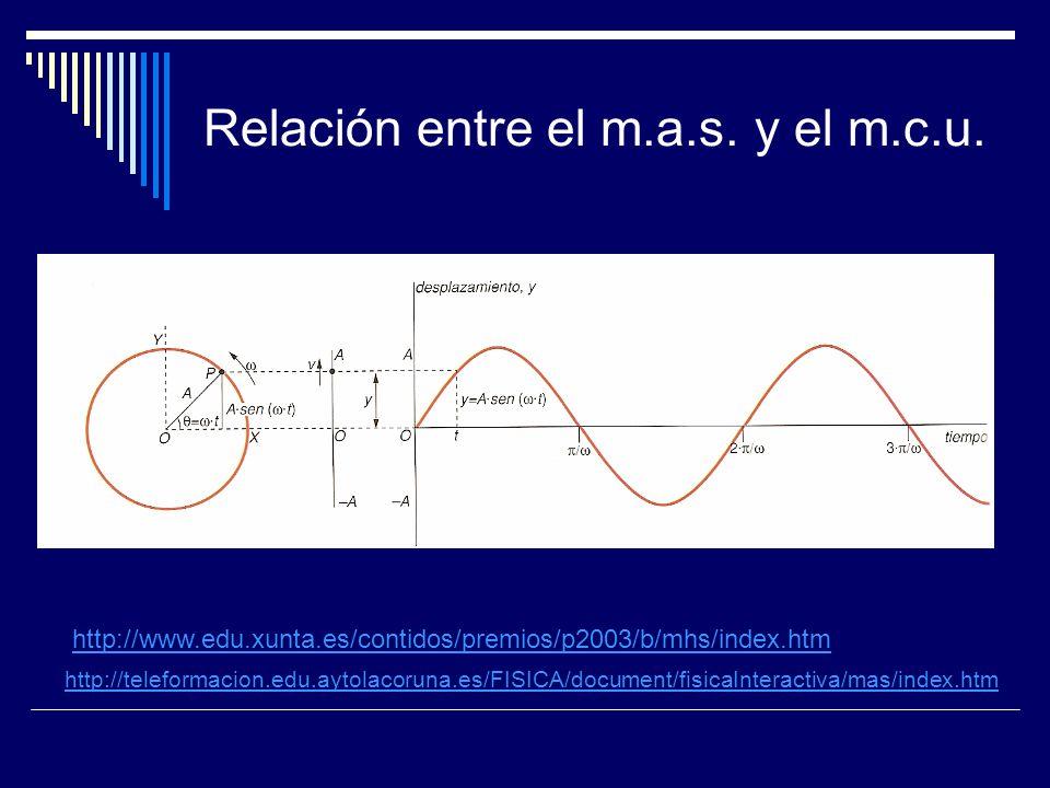 m.a.s.proyección de m.c.u.