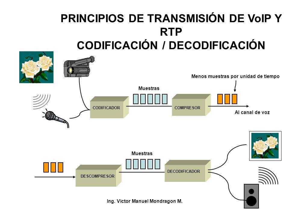 Ing. Victor Manuel Mondragon M. PRINCIPIOS DE TRANSMISIÓN DE VoIP Y RTP CODIFICACIÓN / DECODIFICACIÓN CODIFICADOR Muestras COMPRESOR DESCOMPRESOR DECO