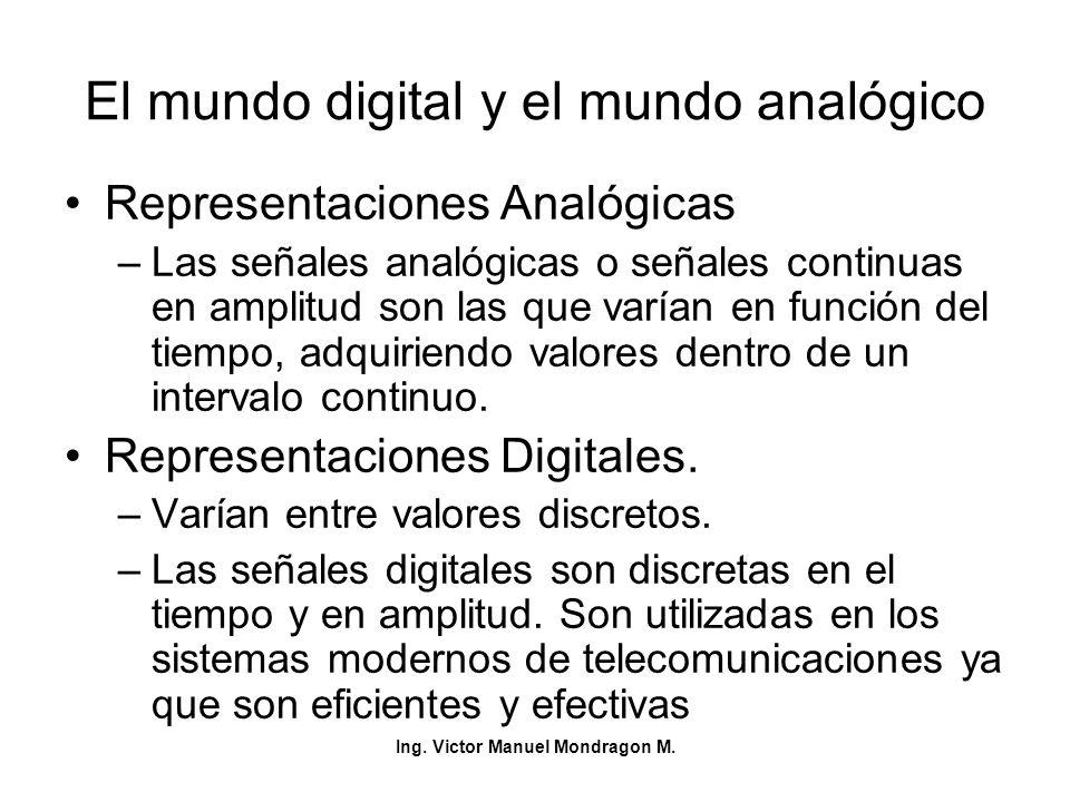 Ing. Victor Manuel Mondragon M. El mundo digital y el mundo analógico Representaciones Analógicas –Las señales analógicas o señales continuas en ampli