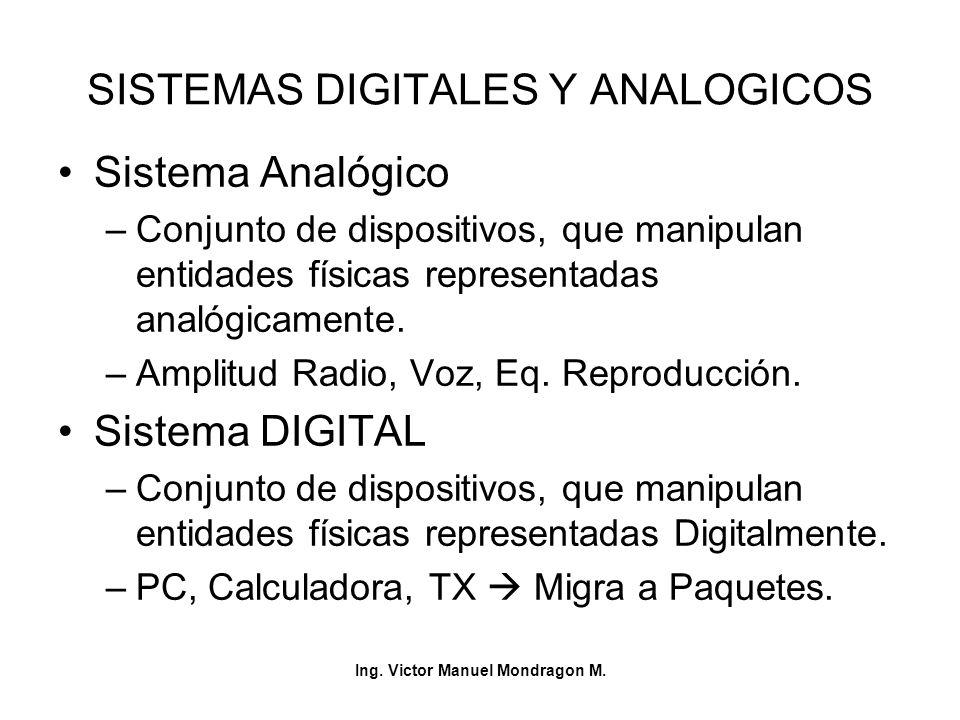 Ing. Victor Manuel Mondragon M. SISTEMAS DIGITALES Y ANALOGICOS Sistema Analógico –Conjunto de dispositivos, que manipulan entidades físicas represent