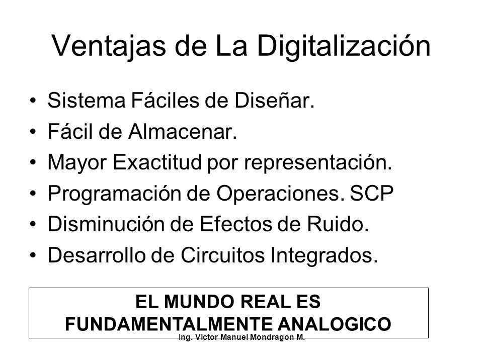 Ing. Victor Manuel Mondragon M. Ventajas de La Digitalización Sistema Fáciles de Diseñar. Fácil de Almacenar. Mayor Exactitud por representación. Prog