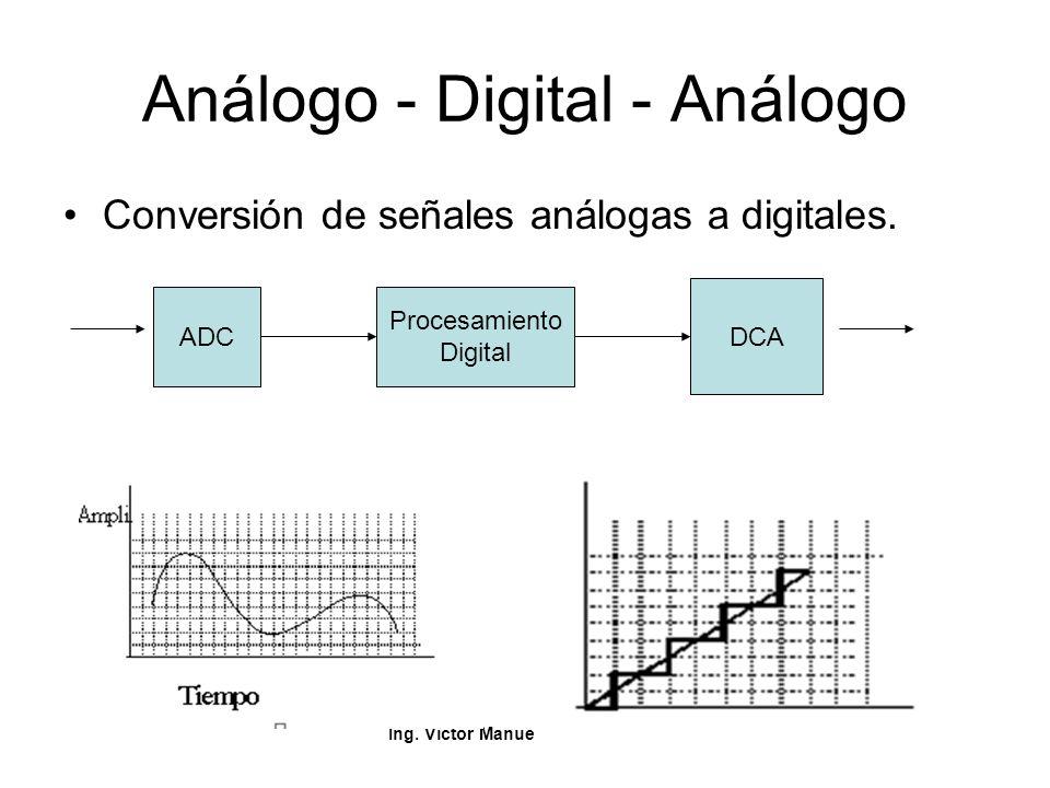 Ing. Victor Manuel Mondragon M. Análogo - Digital - Análogo Conversión de señales análogas a digitales. ADC Procesamiento Digital DCA