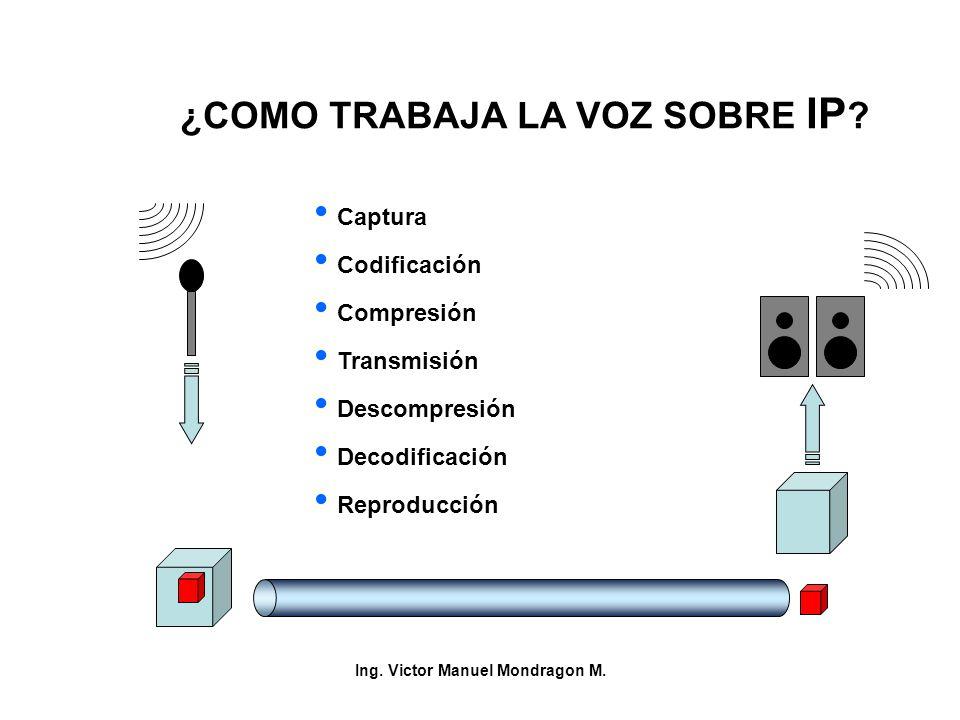 Ing. Victor Manuel Mondragon M. ¿COMO TRABAJA LA VOZ SOBRE IP ? Captura Codificación Compresión Transmisión Descompresión Decodificación Reproducción