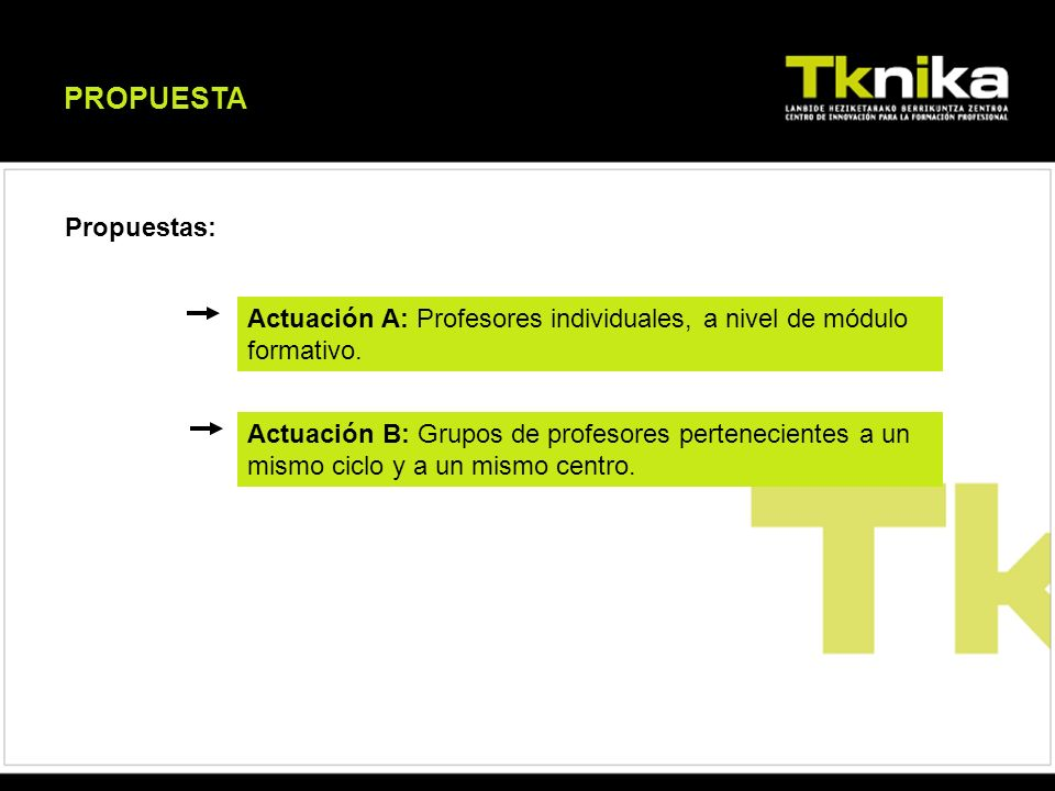 PROPUESTA Propuestas: Actuación A: Profesores individuales, a nivel de módulo formativo. Actuación B: Grupos de profesores pertenecientes a un mismo c