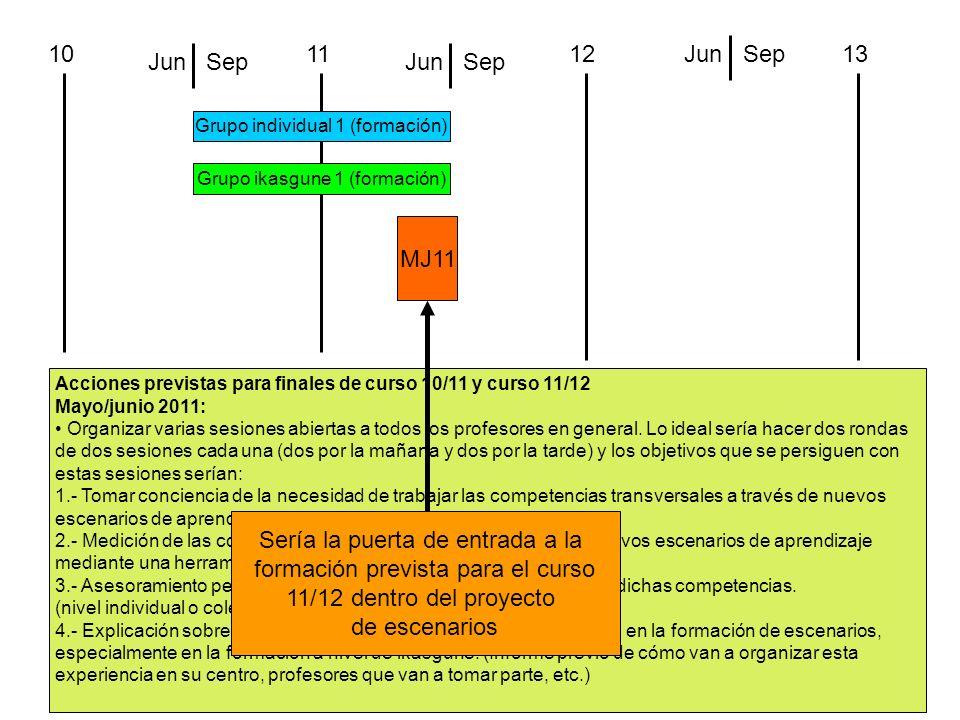 101112 Grupo individual 1 (formación) Grupo ikasgune 1 (formación) SepJunSepJun 13SepJun MJ11 Acciones previstas para finales de curso 10/11 y curso 1