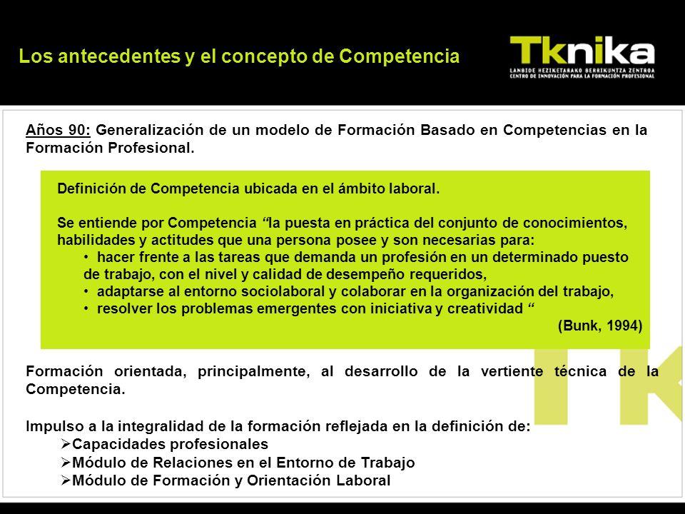 Años 90: Generalización de un modelo de Formación Basado en Competencias en la Formación Profesional. Definición de Competencia ubicada en el ámbito l