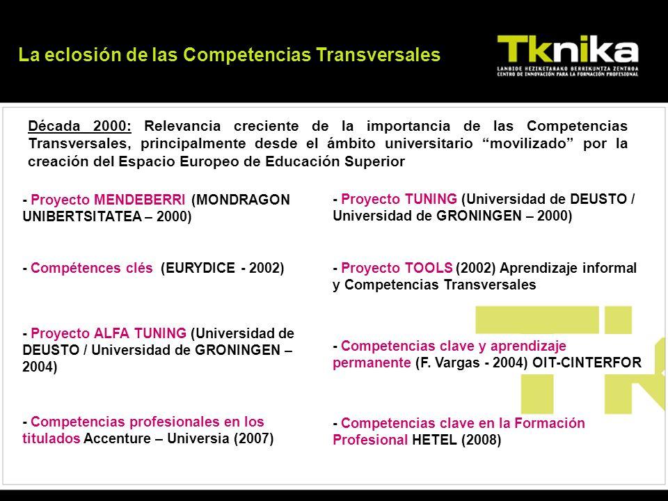 Década 2000: Relevancia creciente de la importancia de las Competencias Transversales, principalmente desde el ámbito universitario movilizado por la