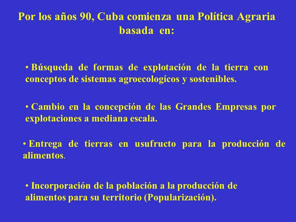 Por los años 90, Cuba comienza una Política Agraria basada en: Búsqueda de formas de explotación de la tierra con conceptos de sistemas agroecologícos