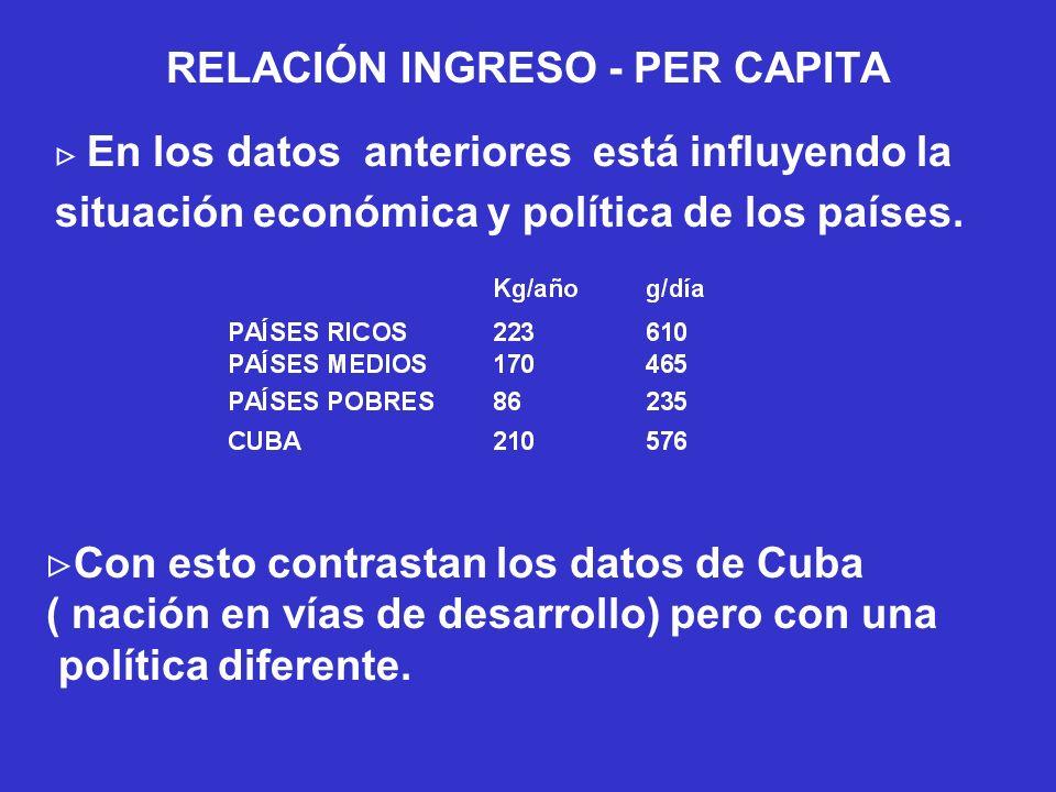 RELACIÓN INGRESO - PER CAPITA En los datos anteriores está influyendo la situación económica y política de los países. Con esto contrastan los datos d