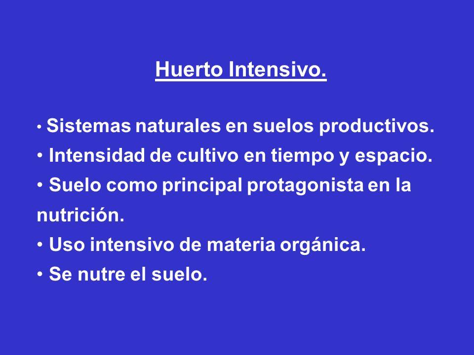 Huerto Intensivo. Sistemas naturales en suelos productivos. Intensidad de cultivo en tiempo y espacio. Suelo como principal protagonista en la nutrici