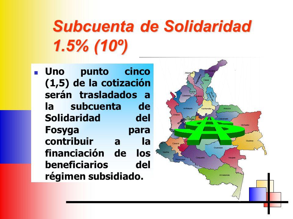 Subcuenta de Solidaridad 1.5% (10º) Uno punto cinco (1,5) de la cotización serán trasladados a la subcuenta de Solidaridad del Fosyga para contribuir a la financiación de los beneficiarios del régimen subsidiado.
