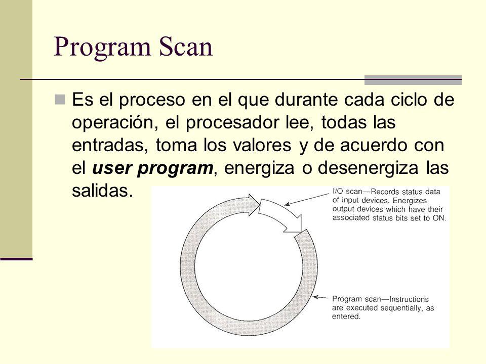 Program Scan Es el proceso en el que durante cada ciclo de operación, el procesador lee, todas las entradas, toma los valores y de acuerdo con el user