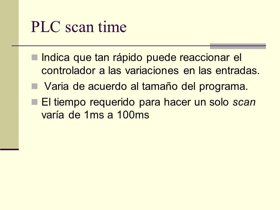 PLC scan time Indica que tan rápido puede reaccionar el controlador a las variaciones en las entradas. Varia de acuerdo al tamaño del programa. El tie