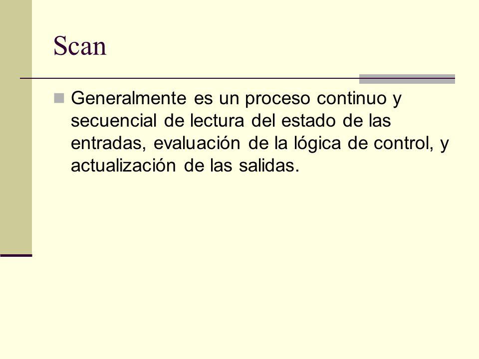 Scan Generalmente es un proceso continuo y secuencial de lectura del estado de las entradas, evaluación de la lógica de control, y actualización de la