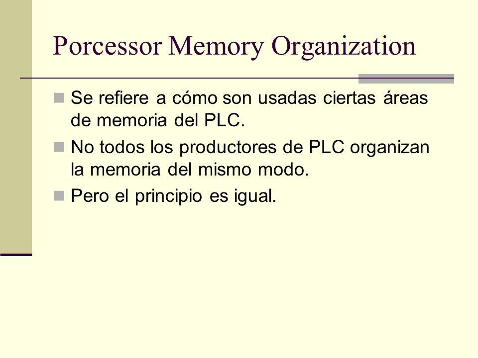 Porcessor Memory Organization Se refiere a cómo son usadas ciertas áreas de memoria del PLC. No todos los productores de PLC organizan la memoria del