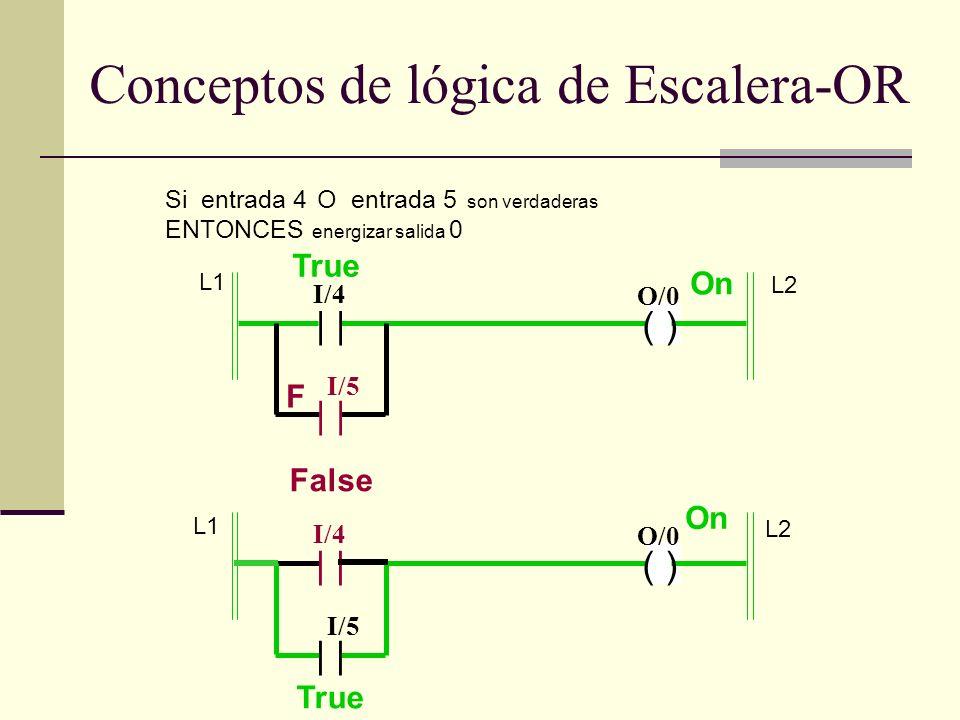 Si entrada 4 O entrada 5 son verdaderas ENTONCES energizar salida 0 | I/4 | I/5 ( ) O/0 False True On | I/4 | I/5 ( ) O/0 True F On L1 L2 L1 L2 Concep