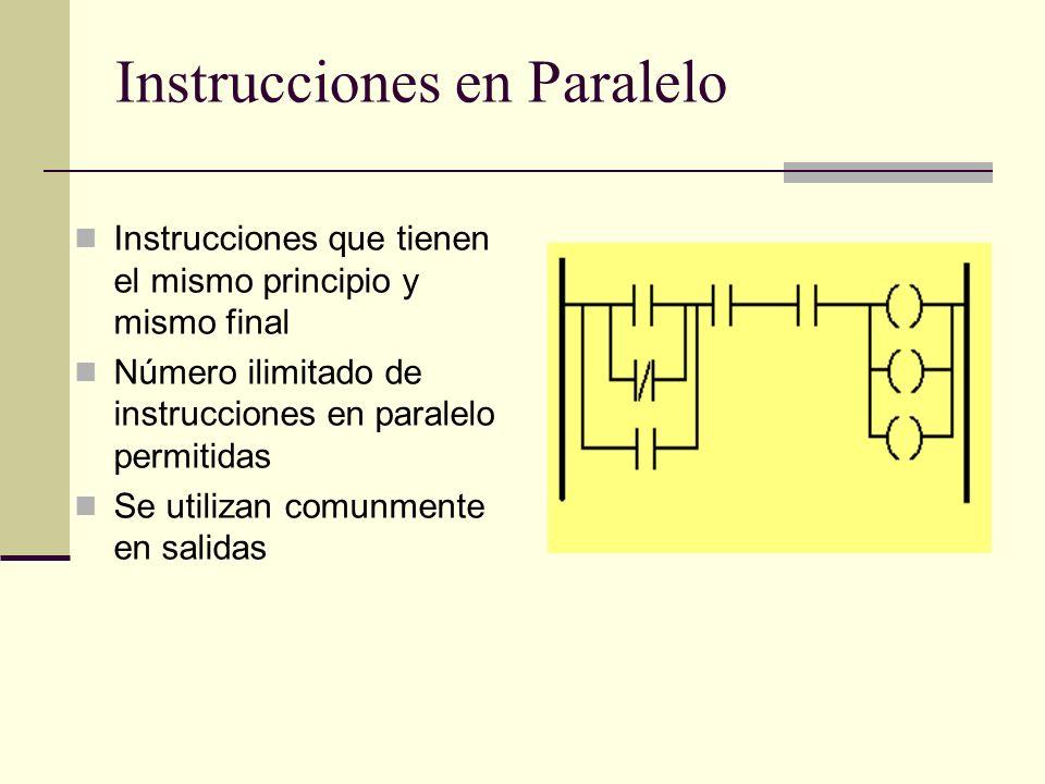 Instrucciones en Paralelo Instrucciones que tienen el mismo principio y mismo final Número ilimitado de instrucciones en paralelo permitidas Se utiliz