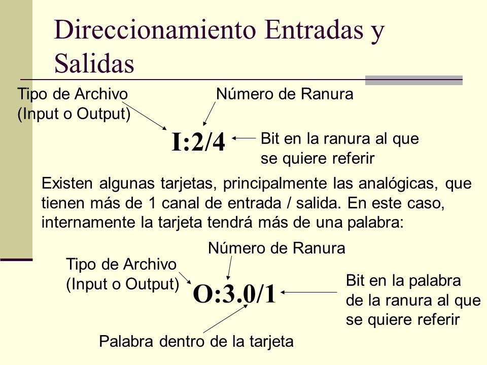 Direccionamiento Entradas y Salidas O:3.0/1 I:2/4 Tipo de Archivo (Input o Output) Número de Ranura Bit en la ranura al que se quiere referir Existen