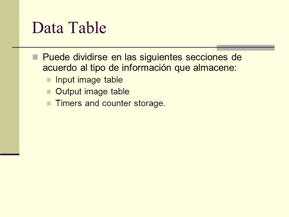 Data Table Puede dividirse en las siguientes secciones de acuerdo al tipo de información que almacene: Input image table Output image table Timers and