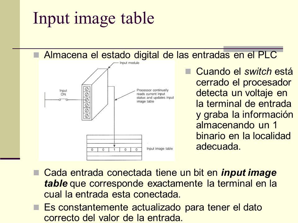 Input image table Almacena el estado digital de las entradas en el PLC Cada entrada conectada tiene un bit en input image table que corresponde exacta