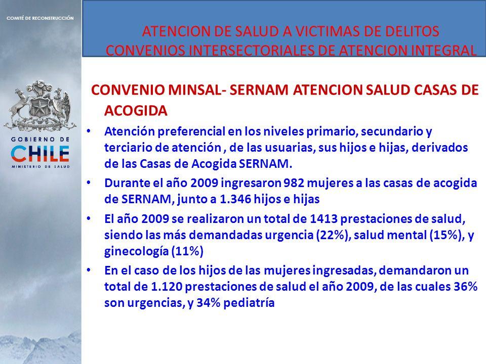 ATENCION DE SALUD A VICTIMAS DE DELITOS CONVENIOS INTERSECTORIALES DE ATENCION INTEGRAL CONVENIO MINSAL- SERNAM ATENCION SALUD CASAS DE ACOGIDA Atenci