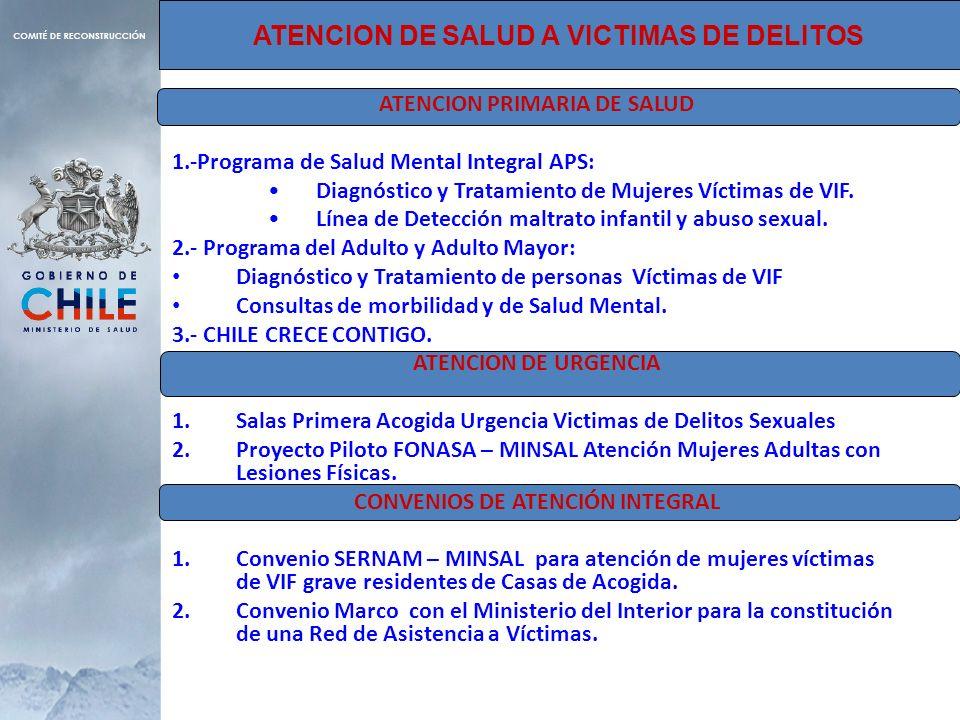ATENCION DE SALUD A VICTIMAS DE DELITOS ATENCION PRIMARIA DE SALUD 1.-Programa de Salud Mental Integral APS: Diagnóstico y Tratamiento de Mujeres Víct