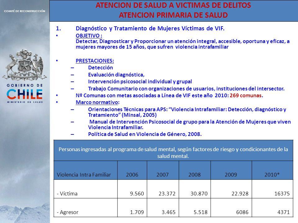 ATENCION DE SALUD A VICTIMAS DE DELITOS ATENCION PRIMARIA DE SALUD 1.Diagnóstico y Tratamiento de Mujeres Víctimas de VIF. OBJETIVO : Detectar, Diagno
