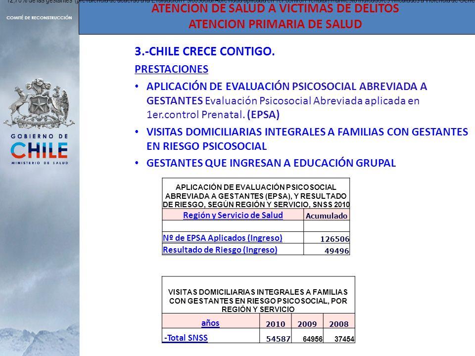 ATENCION DE SALUD A VICTIMAS DE DELITOS ATENCION PRIMARIA DE SALUD 3.-CHILE CRECE CONTIGO. PRESTACIONES APLICACIÓN DE EVALUACIÓN PSICOSOCIAL ABREVIADA
