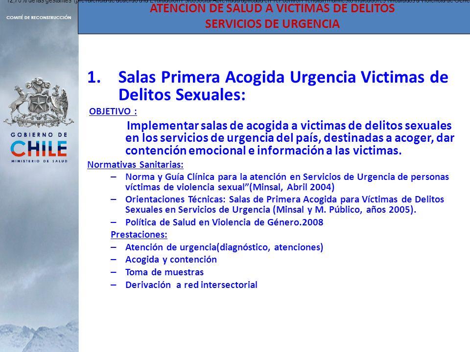 ATENCION DE SALUD A VICTIMAS DE DELITOS SERVICIOS DE URGENCIA 12,70% de las gestantes (prevalencia de acuerdo a la Evaluaci ó n Psicosocial Abreviada