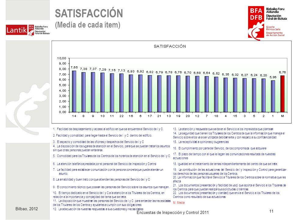 Bilbao, 2012 11 Encuestas de Inspección y Control 2011 SATISFACCIÓN (Media de cada ítem) 1. Facilidad de desplazamiento y acceso al edificio en que se