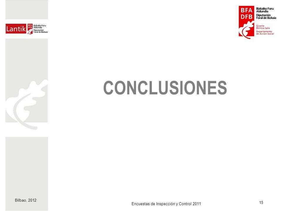 Bilbao, 2012 15 Encuestas de Inspección y Control 2011 CONCLUSIONES