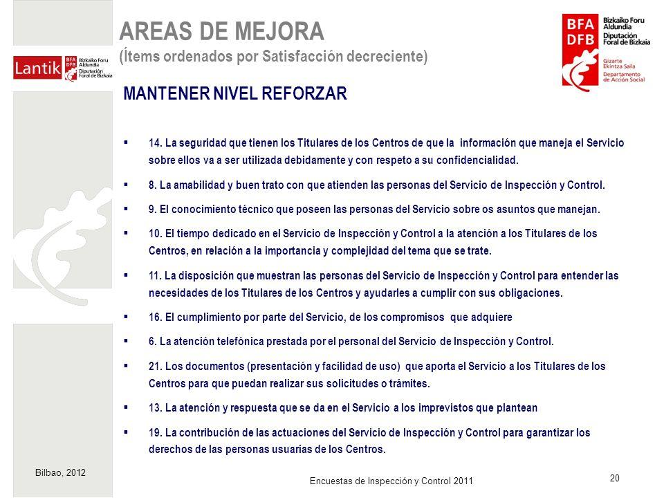 Bilbao, 2012 20 Encuestas de Inspección y Control 2011 MANTENER NIVEL REFORZAR 14. La seguridad que tienen los Titulares de los Centros de que la info