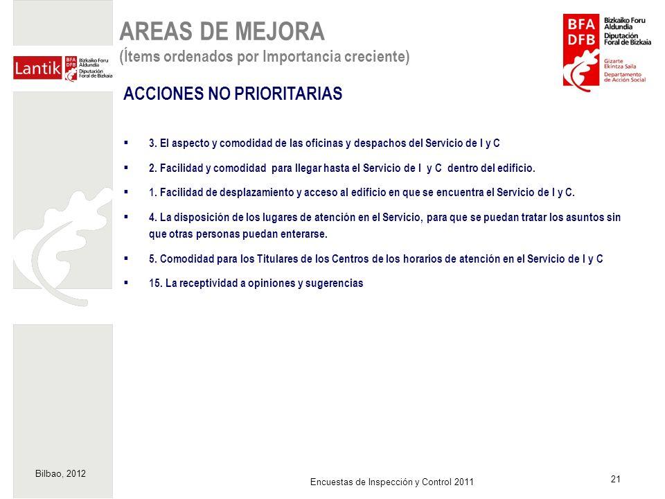 Bilbao, 2012 21 Encuestas de Inspección y Control 2011 ACCIONES NO PRIORITARIAS 3. El aspecto y comodidad de las oficinas y despachos del Servicio de